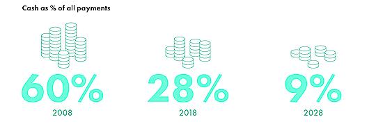Source: UK Finance